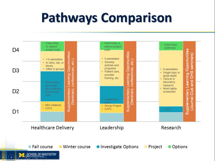 pathwaysMap
